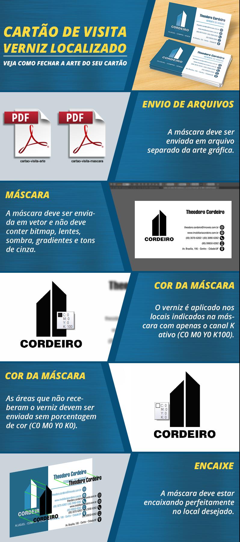 https://www.rgraficacuritiba.com.br/cartao-de-visita-verniz-localizado